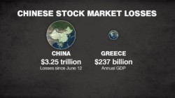 150708223924-china-market-explainer-mckenzie-00002326-large-169