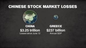 150708223924-china-market-explainer-mckenzie-00002326-large-169
