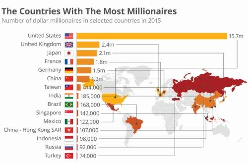 CA%20-%202016-1-2-Millionaires%20graphic