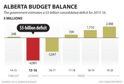 cp-alta-bgt-balance-2015