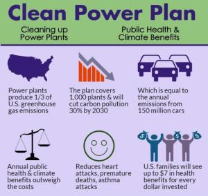 clean-power-plan-infographic